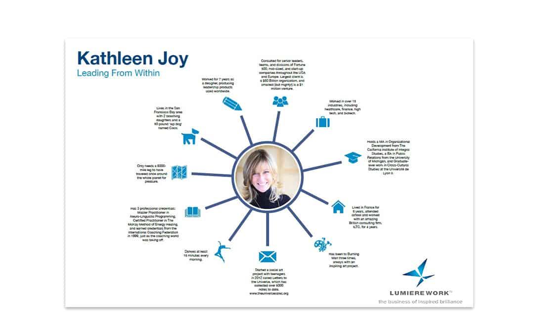 JLVAS-Website Portfolio-Infographics-3